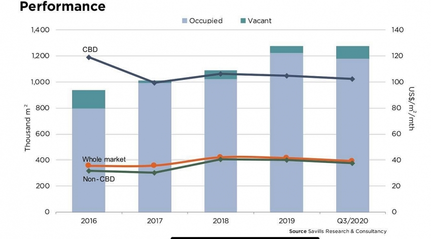 Real estate retail is expected to recover significantly in the first quarter of 2021 - lookoffice.vn