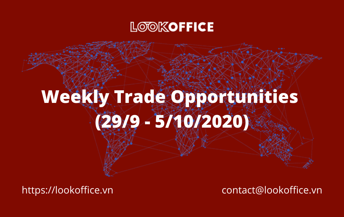 Weekly Trade Opportunities (29/9 – 5/10/2020)