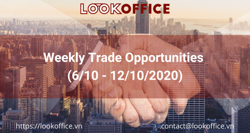 Weekly Trade Opportunities (6/10 – 12/10/2020)