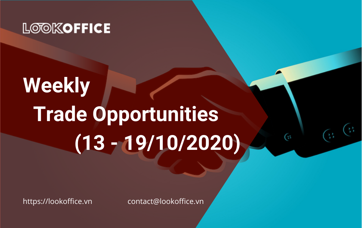 Weekly Trade Opportunities (13 – 19/10/2020)