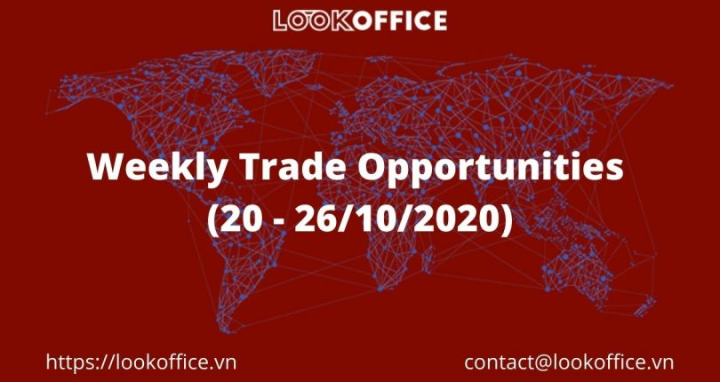 Weekly Trade Opportunities (20 – 26/10/2020)