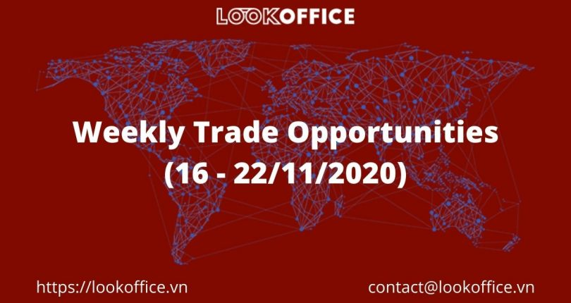 Weekly Trade Opportunities (16 – 22/11/2020)