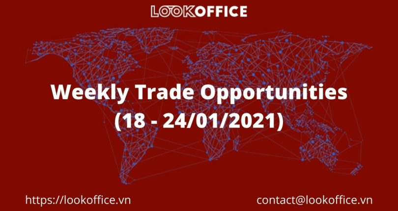 Weekly Trade Opportunities (18 – 24/01/2021)