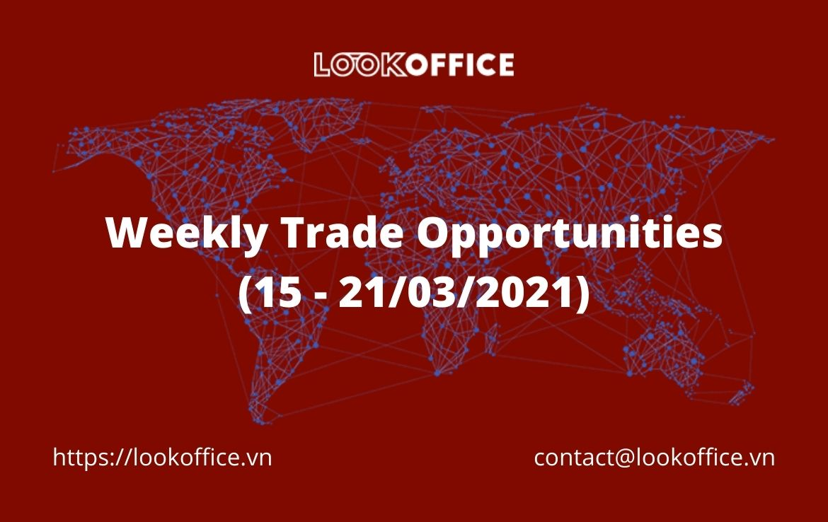 Weekly Trade Opportunities (15 – 21/03/2021)