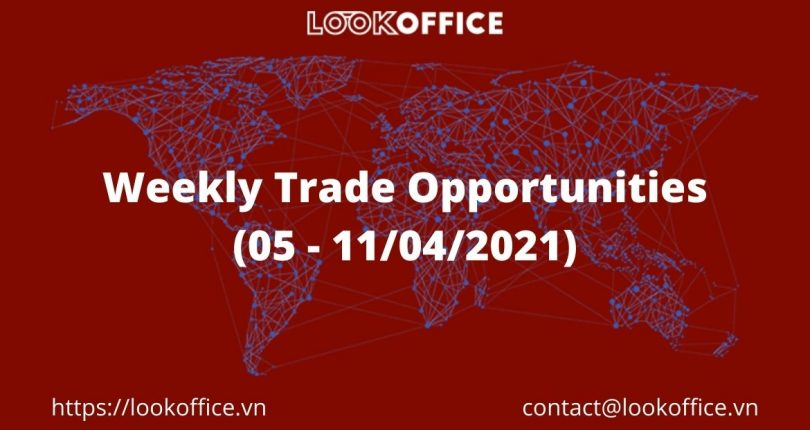 Weekly Trade Opportunities (05 – 11/04/2021)