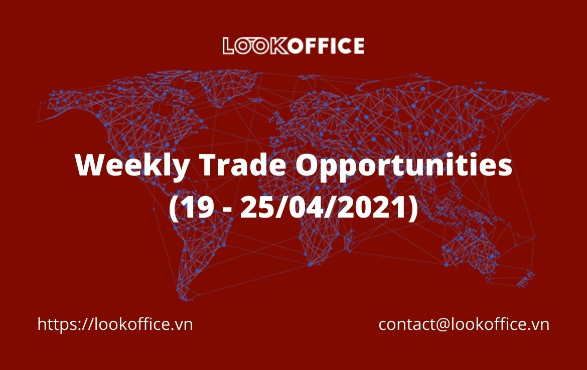 Weekly Trade Opportunities (19 – 25/04/2021)