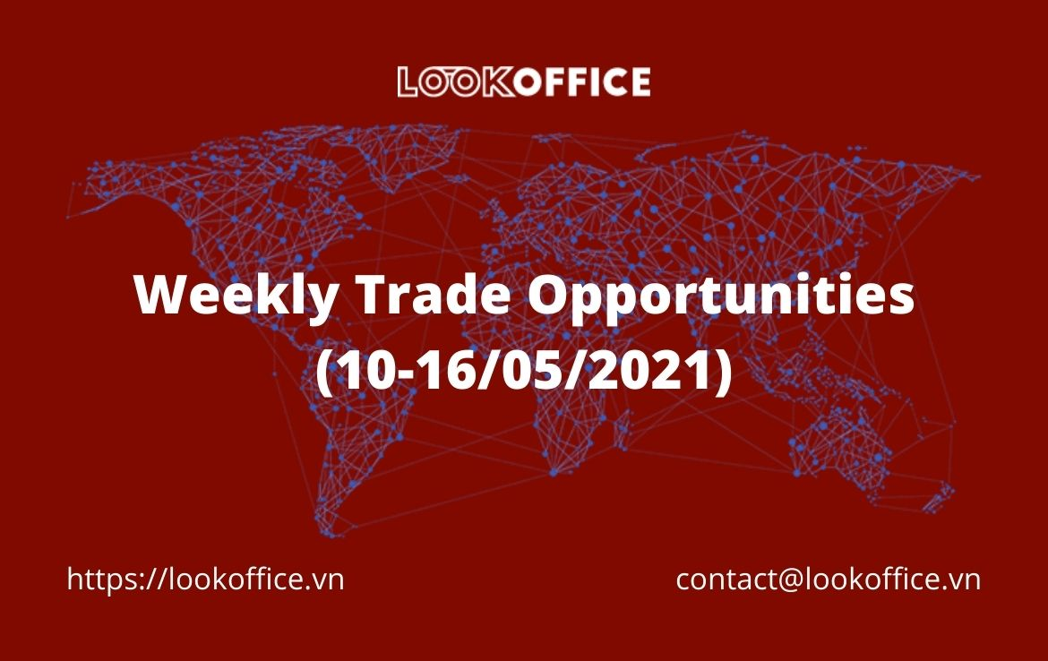 Weekly Trade Opportunities (10-16/05/2021)