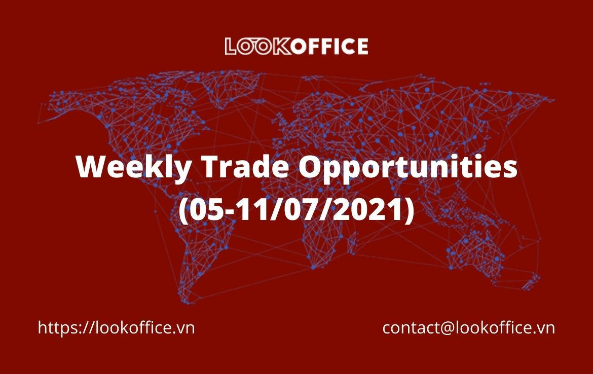 Weekly Trade Opportunities (05-11/07/2021)