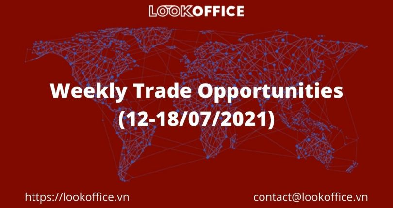 Weekly Trade Opportunities (12-18/07/2021)