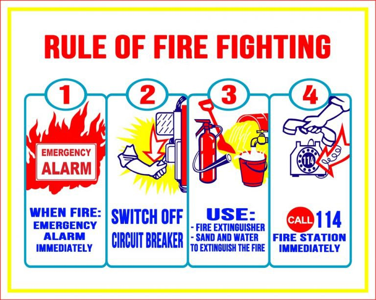 An application file for a fire prevention and fighting license includes: